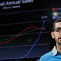 誰的紅包比我大?谷歌 CEO 新年獲贈 2 億公司股權