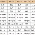 十大經典排序算法的 JavaScript 實現