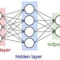 如何用人工神經網絡處理決策邊界問題?這裡有一份簡單的代碼參考