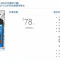 HKBN $78 月費計劃再平D!透過推薦人連結額外回贈 $100!
