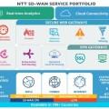 NTT Communications 推出全球覆蓋最廣 SD-WAN 超過190 個國家  為業界中最全面的綜合式服務組合