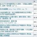 2011年独立博客工作总结