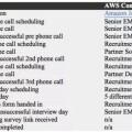 在AWS面試是一種怎樣的體驗