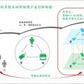 紅杉資本劉星三談新零售:下一站在哪裡?