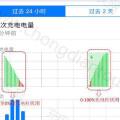 iOS 12 可查詢 iPhone 電池充電 / 放電柱狀圖