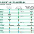 北京寫字樓市場彈性需求外溢,剛性需求將推動主城區存量升級