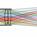 Mars說光場(3)— 光場採集