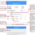 科技神回復 | 12306推出「候補購票」功能,翻譯:官方出了自動搶票功能