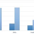 BitMEX、OKEx、Huobi ——合約交易市場深度橫向對比
