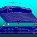 潮科技 | 量子級聯激光器問世,可實現對爆炸性火球化學成分分析