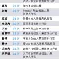 《財富》發佈中國40位40歲以下商界精英:張一鳴位居榜首,程維位列第四