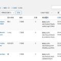 WPJAM「用戶管理插件」新增記錄用戶最後登錄時間功能