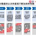 華控清交CEO張旭東:數據的交易流通之痛與隱私計算之道