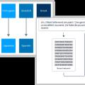 Facebook 开源可直接翻译上百种语言的 AI 模型