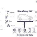 BlackBerry 攜手 AWS 運用新型智能車輛數據平台加速創新