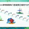 木鳥民宿發佈2021清明假期民宿預訂趨勢報告:預計達到去年同期3倍