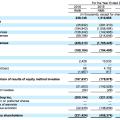 最前線 | 「水滴公司」正式提交赴美IPO申請,去年營收超30億元