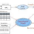 [JR01] 用 Jaspersoft Studio 輕鬆掌握 JasperReports 報表引擎 拉拖式報表工具教學