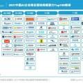 """商业落地能力再获认可 影谱科技位列""""中国AI企业商业落地规模潜力TOP100榜单""""前五"""