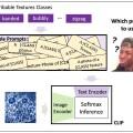 提詞優化器「琥珀」帶你用好CLIP!視覺-語言表徵學習新進展